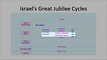 Bible Chronology (5): The Jubilee Principle (3)